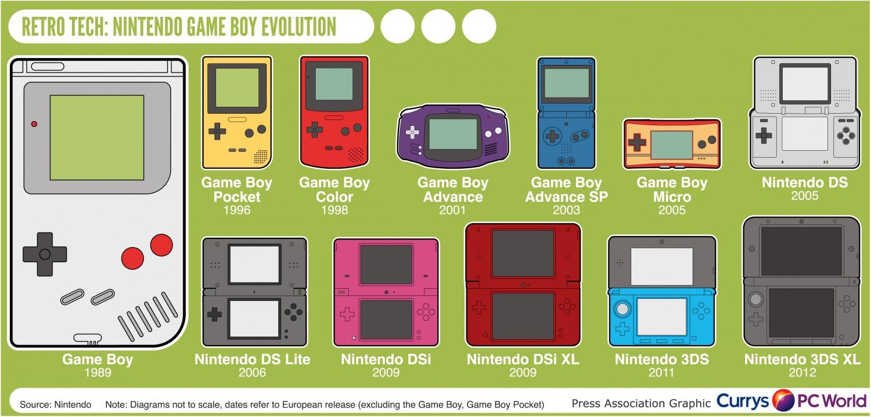 Gameboy Advance Sp Icon