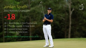 Infographic made by the officials at The Masters. Photo courtesy The Masters.